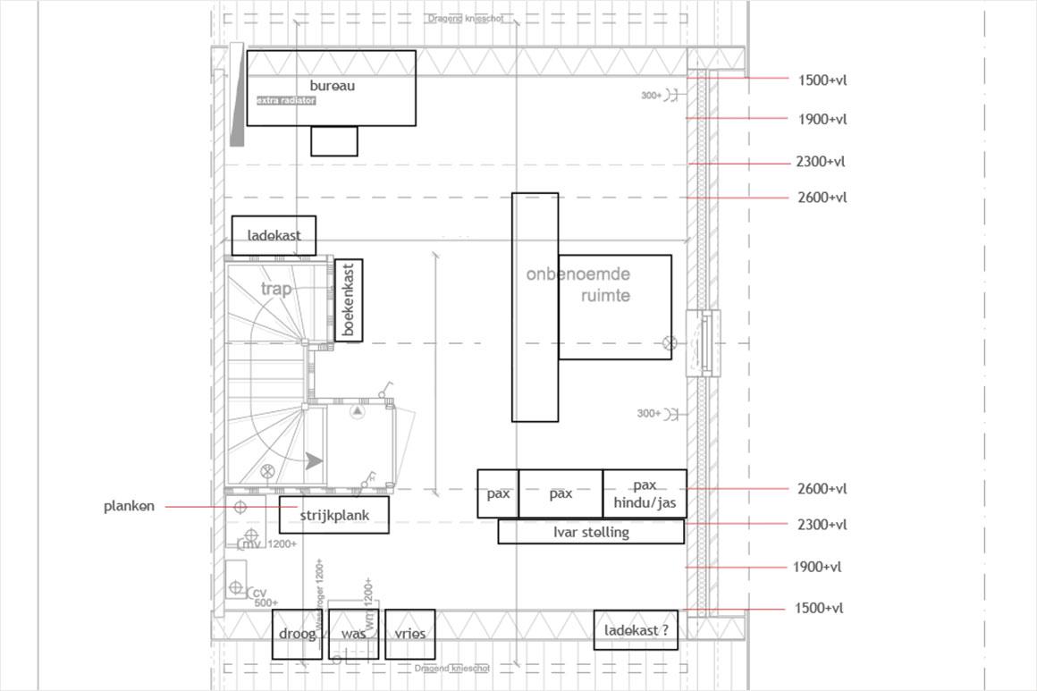 Een nieuwbouwhuis - mijn tips